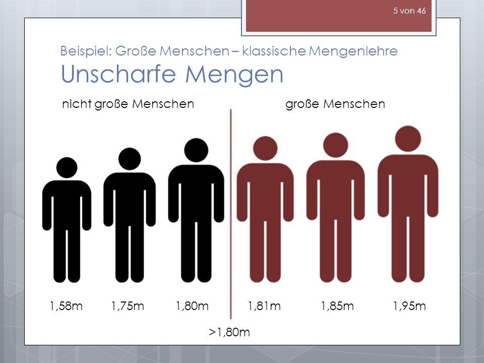 Beispiel: Große Menschen – klassische Mengenlehre Unscharfe Mengen 1,58m1,75m1,80m1,81m1,85m1,95m >1,80m große Menschennicht große Menschen 5 von 46