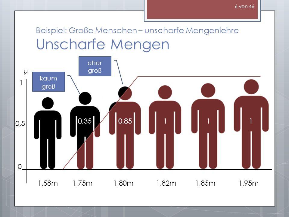 Beispiel: Große Menschen – unscharfe Mengenlehre Unscharfe Mengen 1,58m1,75m1,80m1,82m1,85m1,95m 0 0,5 1 0,350,85111 kaum groß eher groß μ 6 von 46