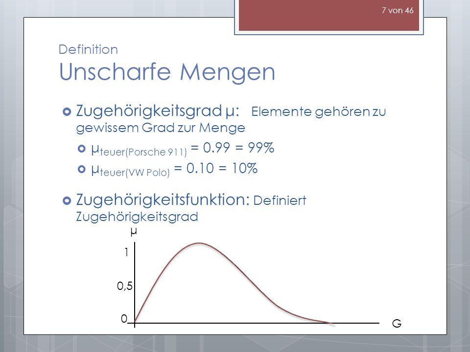 Definition Unscharfe Mengen Zugehörigkeitsgrad μ: ( Elemente gehören zu gewissem Grad zur Menge μ teuer(Porsche 911) = 0.99 = 99% μ teuer(VW Polo) = 0.10 = 10% Zugehörigkeitsfunktion: Definiert Zugehörigkeitsgrad 0 0,5 1 μ G 7 von 46