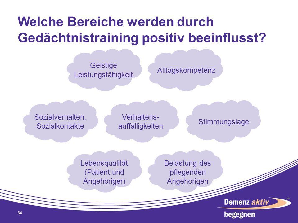 Welche Bereiche werden durch Gedächtnistraining positiv beeinflusst? 34 Geistige Leistungsfähigkeit Alltagskompetenz Sozialverhalten, Sozialkontakte V