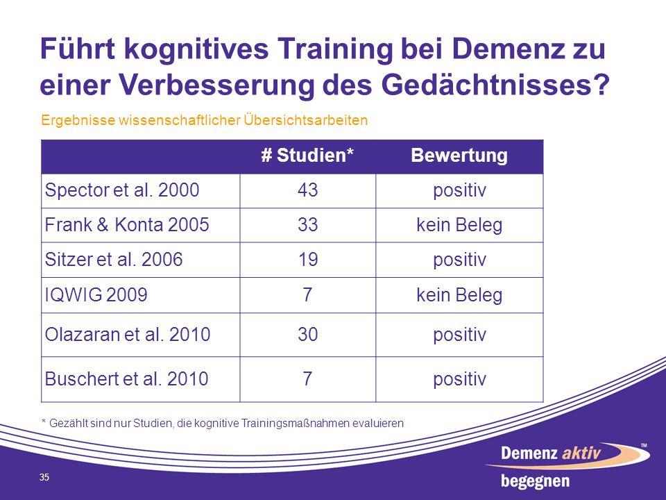 Führt kognitives Training bei Demenz zu einer Verbesserung des Gedächtnisses? 35 Ergebnisse wissenschaftlicher Übersichtsarbeiten # Studien*Bewertung
