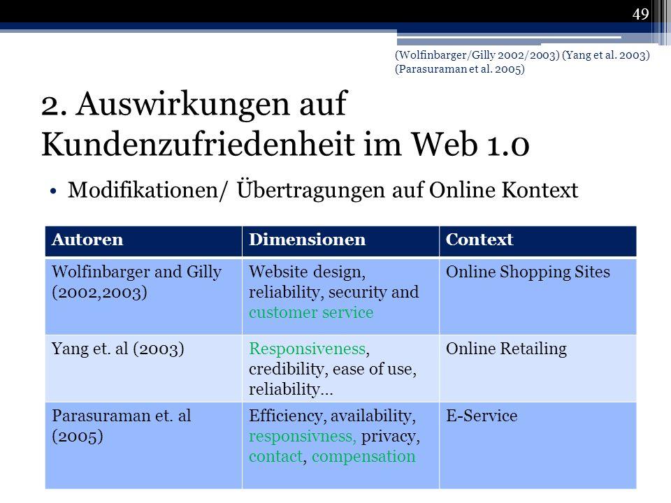 2. Auswirkungen auf Kundenzufriedenheit im Web 1.0 Modifikationen/ Übertragungen auf Online Kontext 49 AutorenDimensionenContext Wolfinbarger and Gill