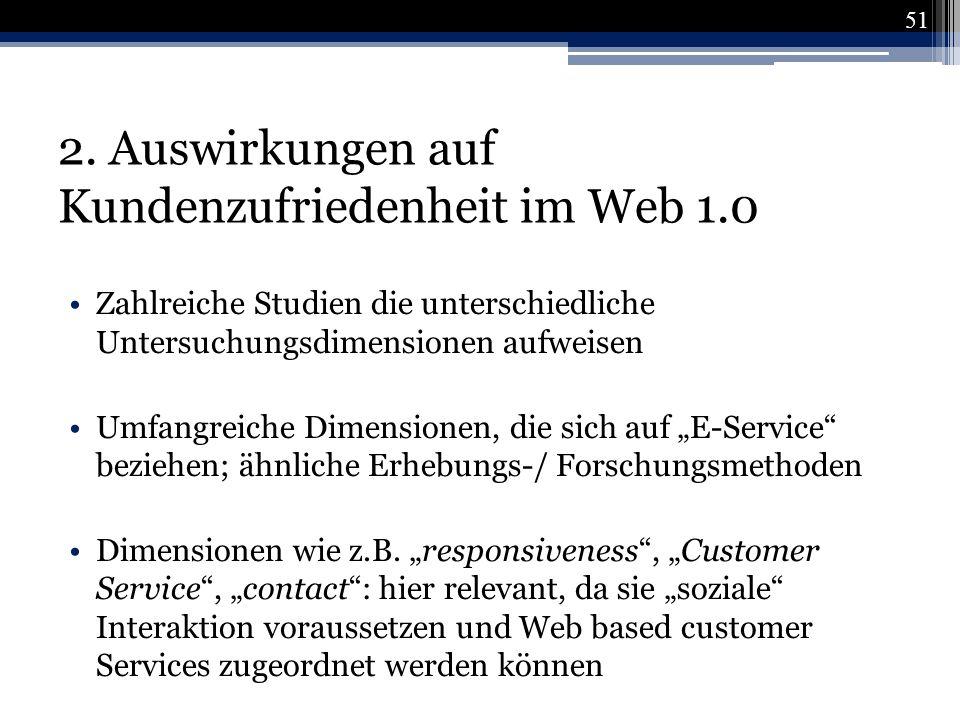 2. Auswirkungen auf Kundenzufriedenheit im Web 1.0 Zahlreiche Studien die unterschiedliche Untersuchungsdimensionen aufweisen Umfangreiche Dimensionen