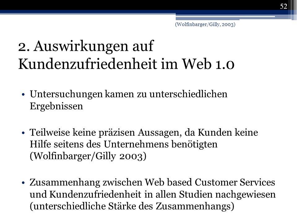 2. Auswirkungen auf Kundenzufriedenheit im Web 1.0 Untersuchungen kamen zu unterschiedlichen Ergebnissen Teilweise keine präzisen Aussagen, da Kunden