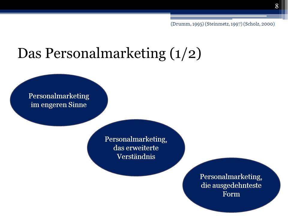 9 Das Personalmarketing (2/2) Problemfelder Integration in Unternehmenspolitik Planung qualitativer und quantitativer Bedarf Aktuelle Herausforderungen betrachten Interessen/Bedürfnisse der Net- Generation (Beck, 2008) (Kürn, 2009)