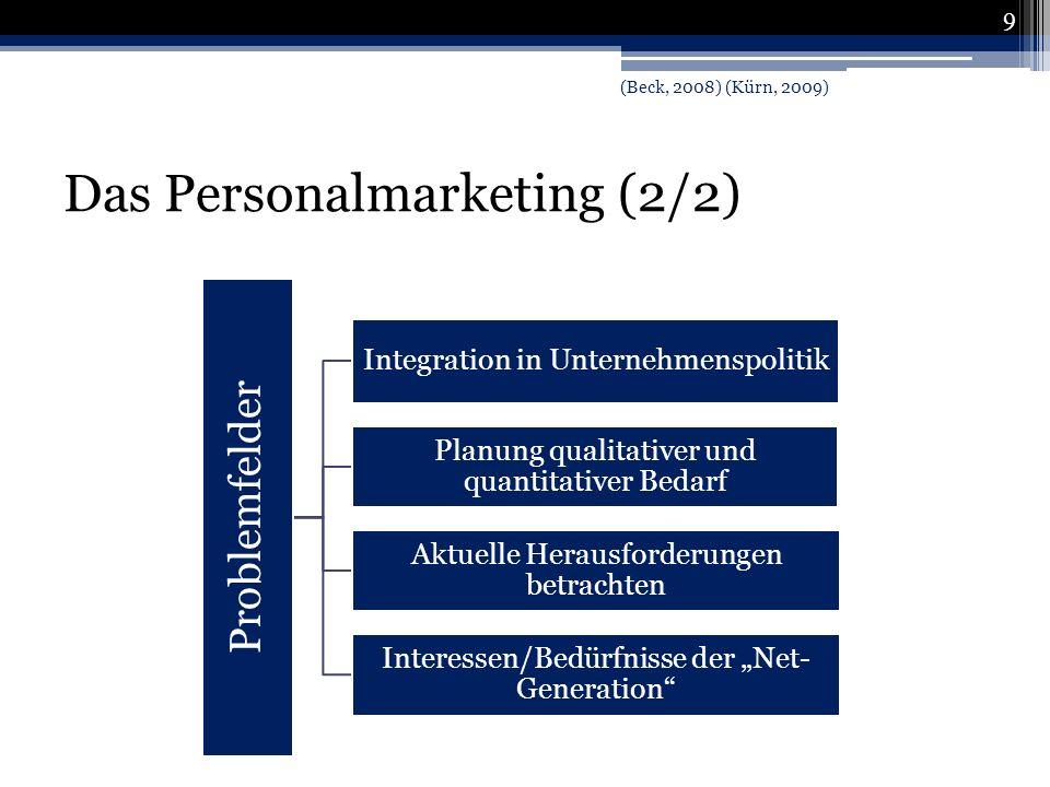 2.Auswirkungen auf Kundenzufriedenheit im Web 1.0 AutorenDimensionenContext Lee et.