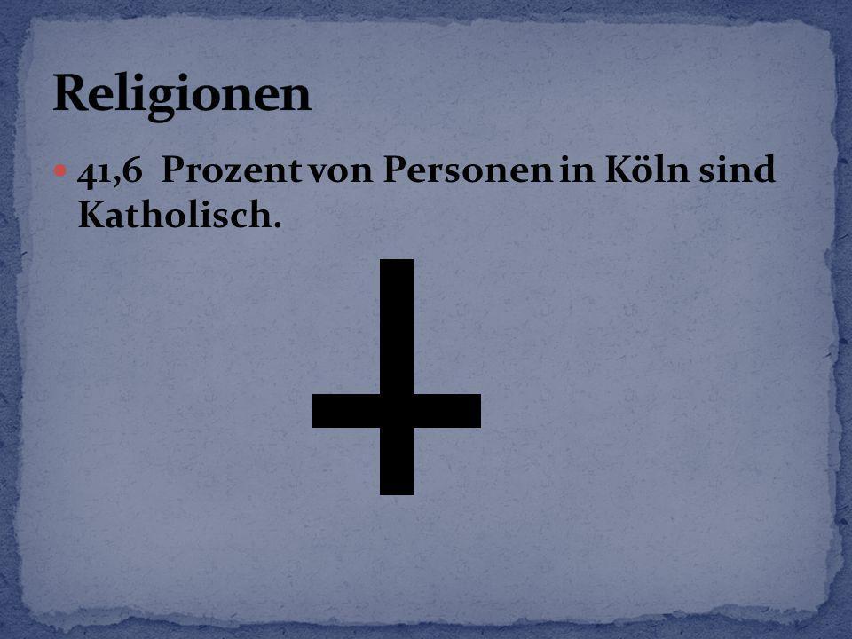 41,6 Prozent von Personen in Köln sind Katholisch.