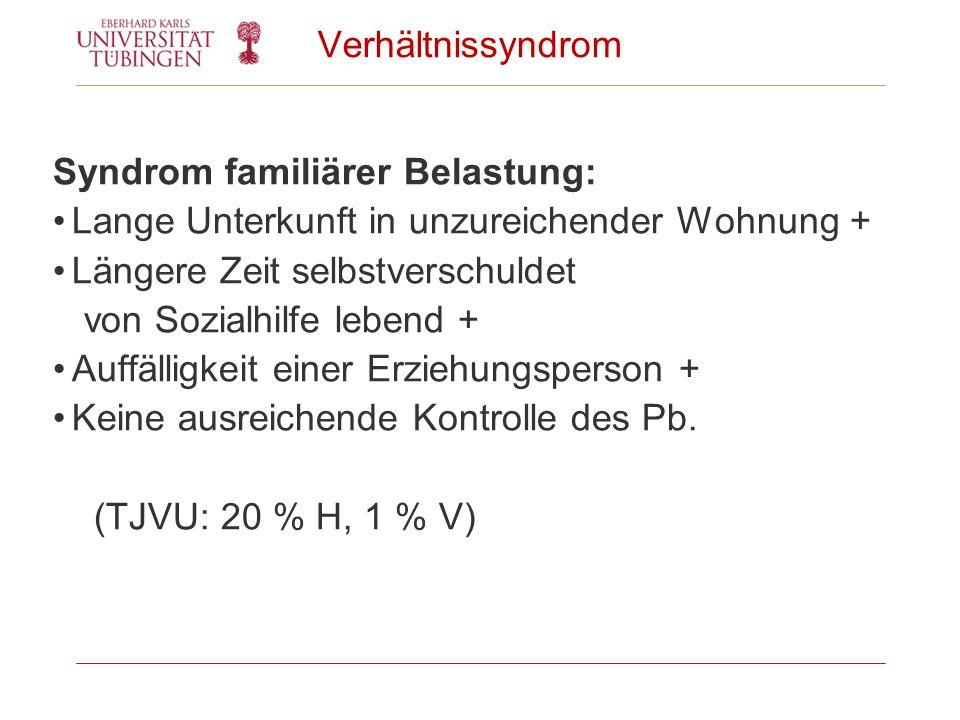 Verhältnissyndrom Syndrom familiärer Belastung: Lange Unterkunft in unzureichender Wohnung + Längere Zeit selbstverschuldet von Sozialhilfe lebend + A