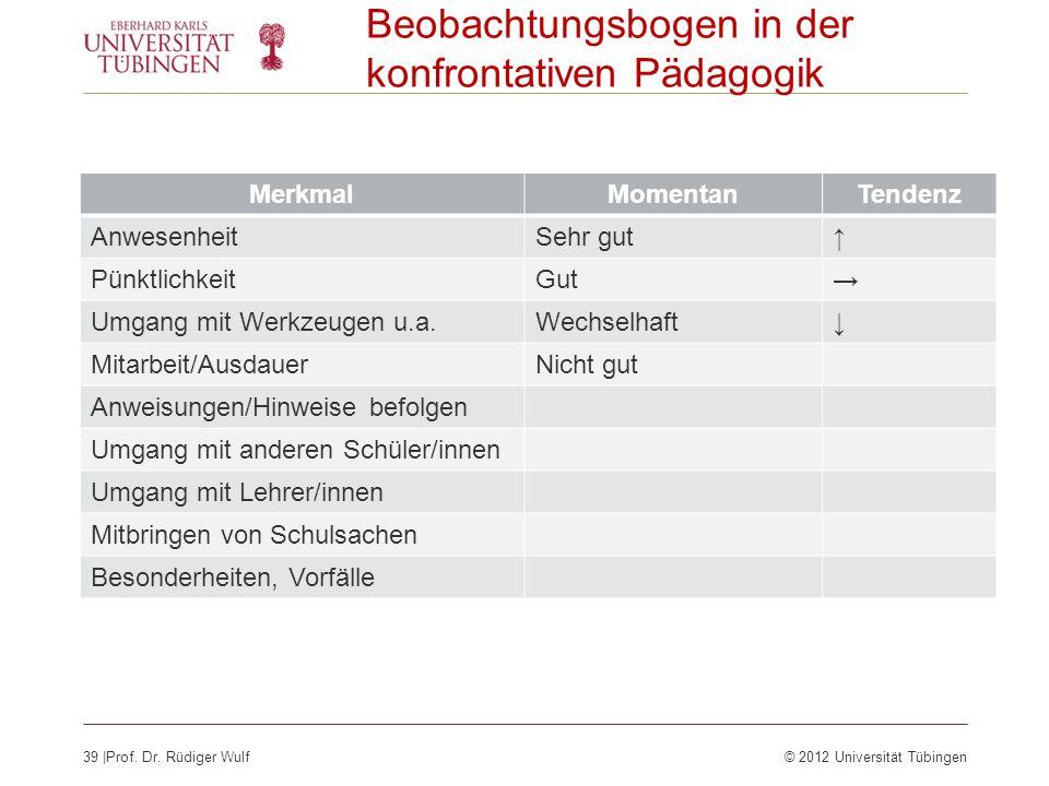 39  Prof. Dr. Rüdiger Wulf© 2012 Universität Tübingen Beobachtungsbogen in der konfrontativen Pädagogik MerkmalMomentanTendenz AnwesenheitSehr gut Pün