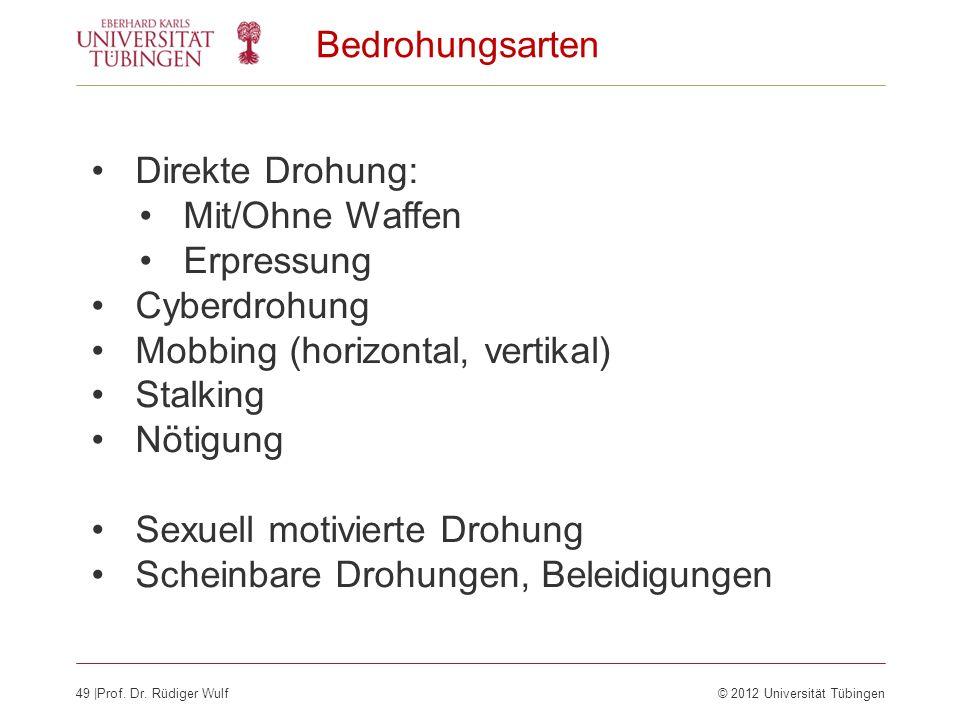 49  Prof. Dr. Rüdiger Wulf© 2012 Universität Tübingen Bedrohungsarten Direkte Drohung: Mit/Ohne Waffen Erpressung Cyberdrohung Mobbing (horizontal, ve