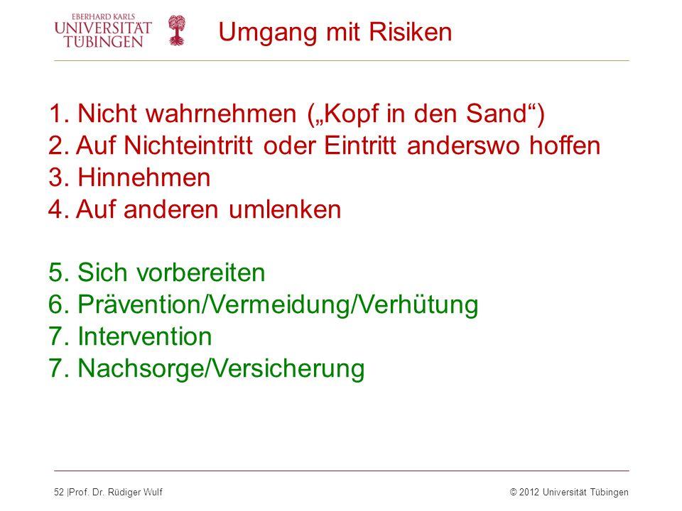 52  Prof. Dr. Rüdiger Wulf© 2012 Universität Tübingen Umgang mit Risiken 1. Nicht wahrnehmen (Kopf in den Sand) 2. Auf Nichteintritt oder Eintritt and