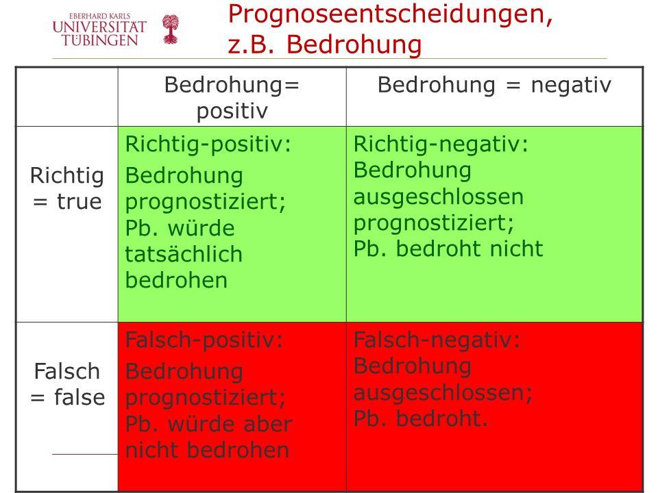 Prognoseentscheidungen, z.B. Bedrohung Bedrohung= positiv Bedrohung = negativ Richtig = true Richtig-positiv: Bedrohung prognostiziert; Pb. würde tats