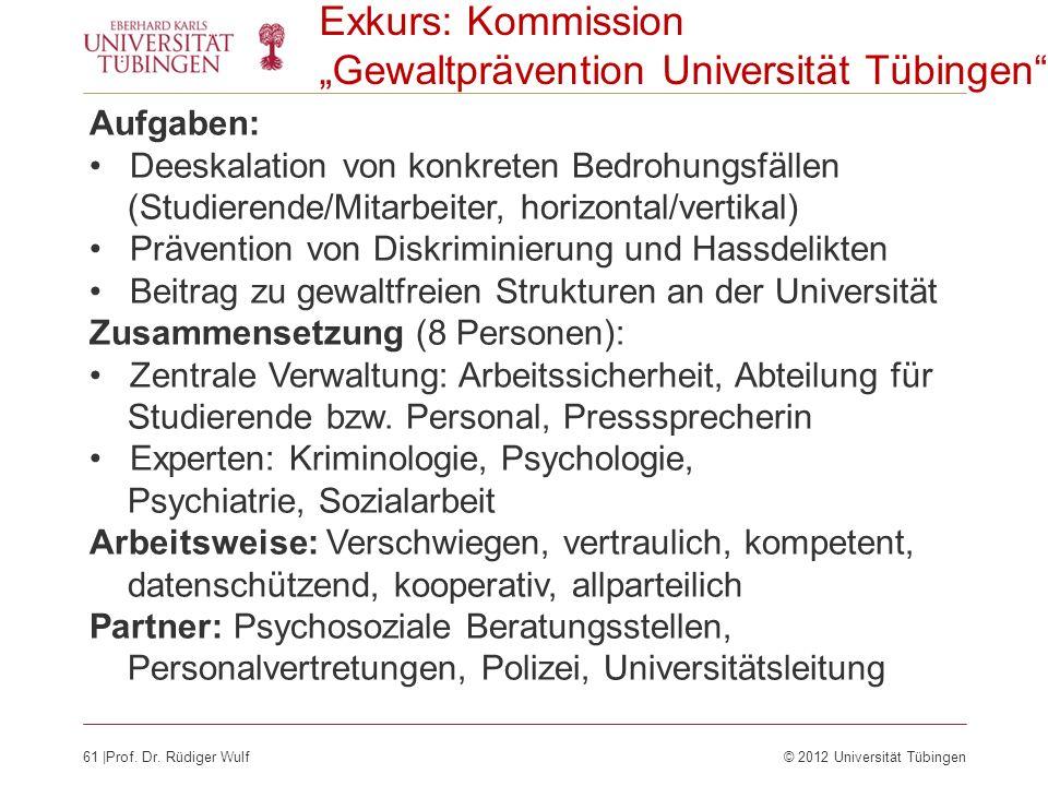 61  Prof. Dr. Rüdiger Wulf© 2012 Universität Tübingen Exkurs: Kommission Gewaltprävention Universität Tübingen Aufgaben: Deeskalation von konkreten Be