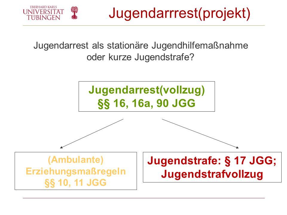 Jugendarrrest(projekt) Jugendarrest(vollzug) §§ 16, 16a, 90 JGG Jugendstrafe: § 17 JGG; Jugendstrafvollzug (Ambulante) Erziehungsmaßregeln §§ 10, 11 J