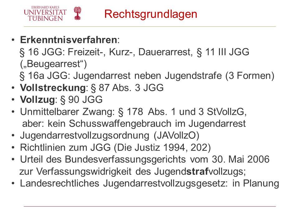 Rechtsgrundlagen Erkenntnisverfahren: § 16 JGG: Freizeit-, Kurz-, Dauerarrest, § 11 III JGG (Beugearrest) § 16a JGG: Jugendarrest neben Jugendstrafe (