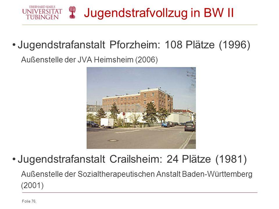 Folie 76, Jugendstrafvollzug in BW II Jugendstrafanstalt Pforzheim: 108 Plätze (1996) Außenstelle der JVA Heimsheim (2006) Jugendstrafanstalt Crailshe