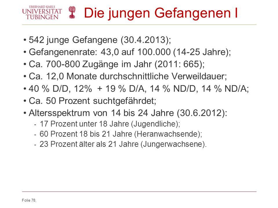 Folie 78, Die jungen Gefangenen I 542 junge Gefangene (30.4.2013); Gefangenenrate: 43,0 auf 100.000 (14-25 Jahre); Ca. 700-800 Zugänge im Jahr (2011:
