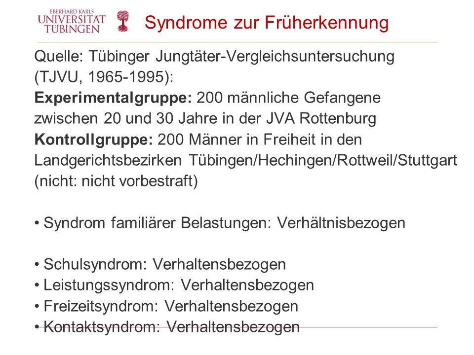 Syndrome zur Früherkennung Quelle: Tübinger Jungtäter-Vergleichsuntersuchung (TJVU, 1965-1995): Experimentalgruppe: 200 männliche Gefangene zwischen 2