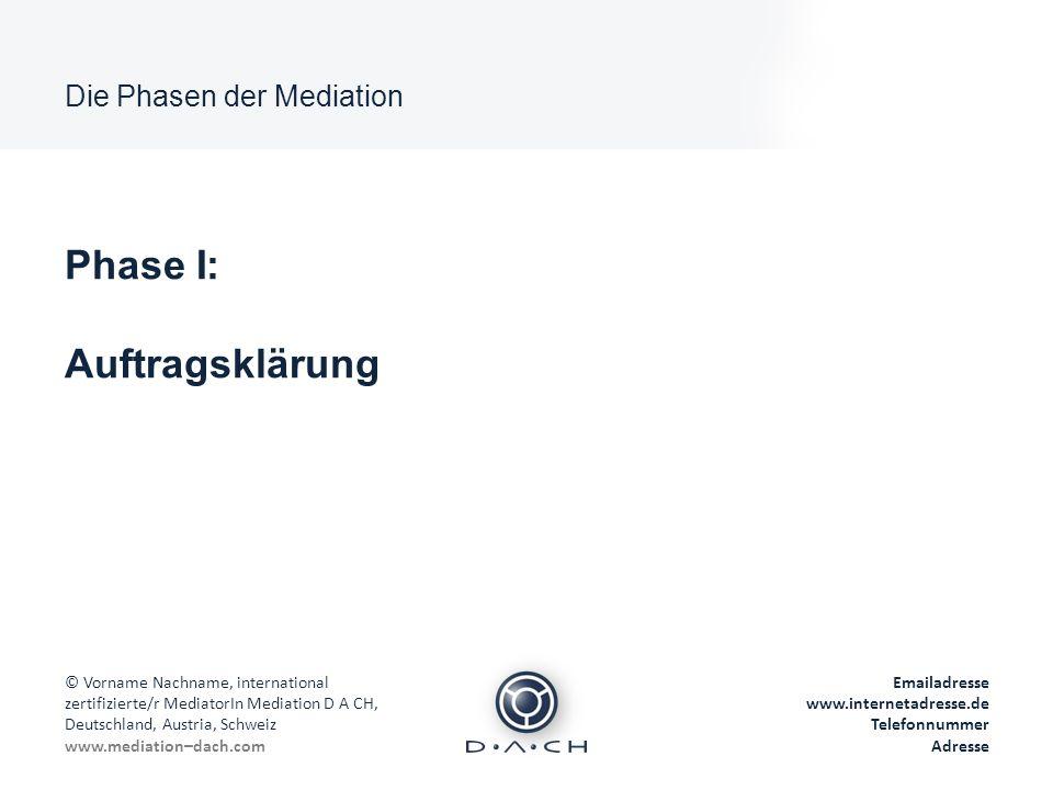 Die Phasen der Mediation © Vorname Nachname, international zertifizierte/r MediatorIn Mediation D A CH, Deutschland, Austria, Schweiz www.mediation–dach.com Emailadresse www.internetadresse.de Telefonnummer Adresse Phase II: Liste der Themen besprechen