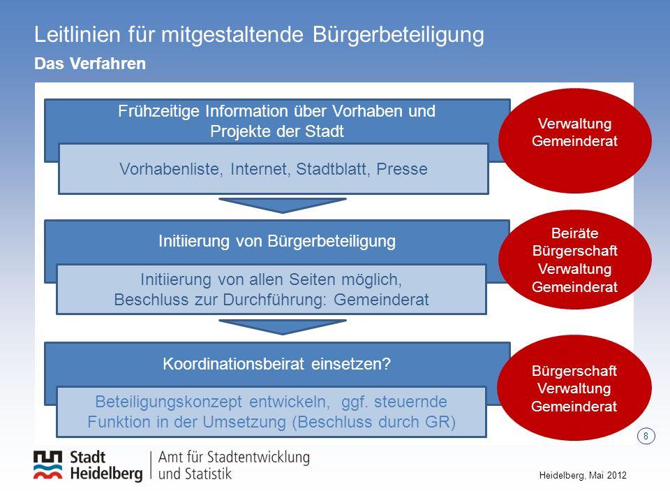 8 Heidelberg, Mai 2012 Frühzeitige Information über Vorhaben und Projekte der Stadt Vorhabenliste, Internet, Stadtblatt, Presse Initiierung von Bürger