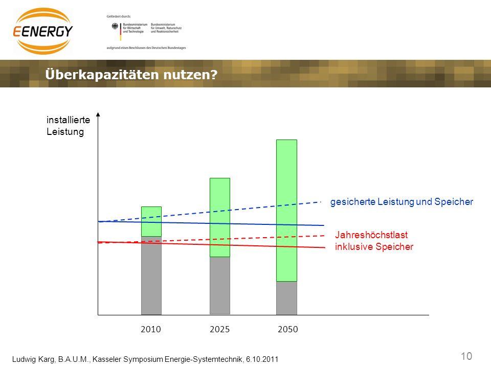 10 Ludwig Karg, B.A.U.M., Kasseler Symposium Energie-Systemtechnik, 6.10.2011 installierte Leistung 201020252050 gesicherte Leistung und Speicher Jahr