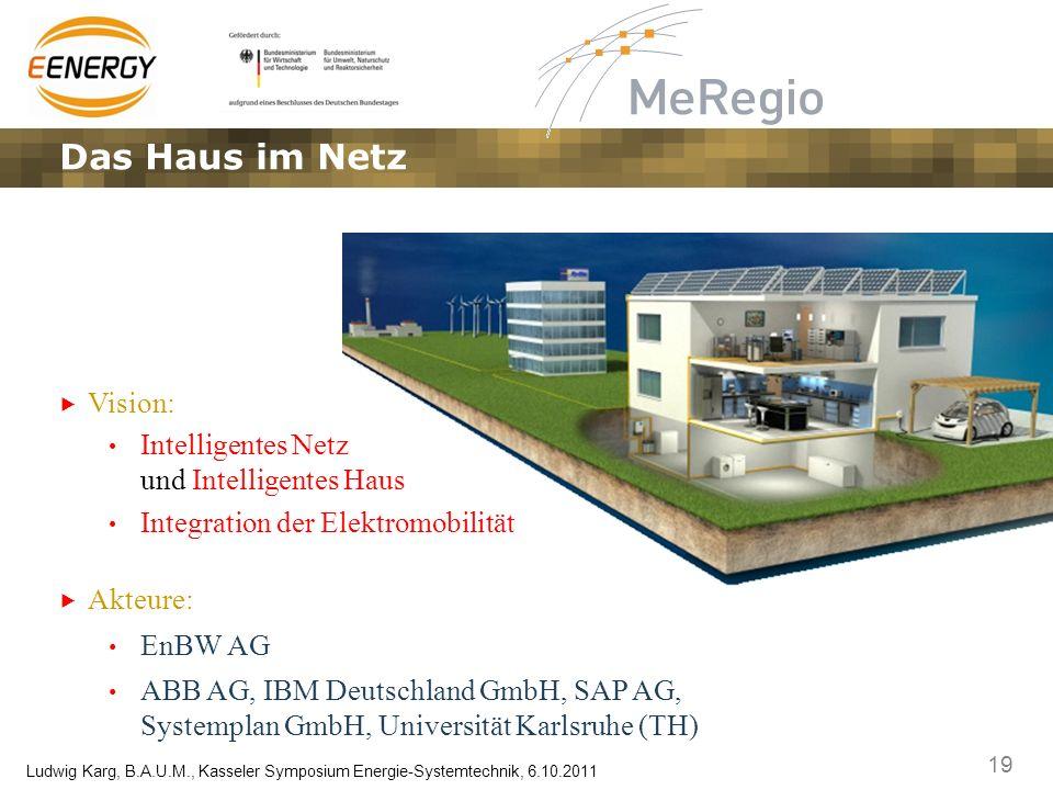 19 Ludwig Karg, B.A.U.M., Kasseler Symposium Energie-Systemtechnik, 6.10.2011 Das Haus im Netz Vision: Intelligentes Netz und Intelligentes Haus Integ