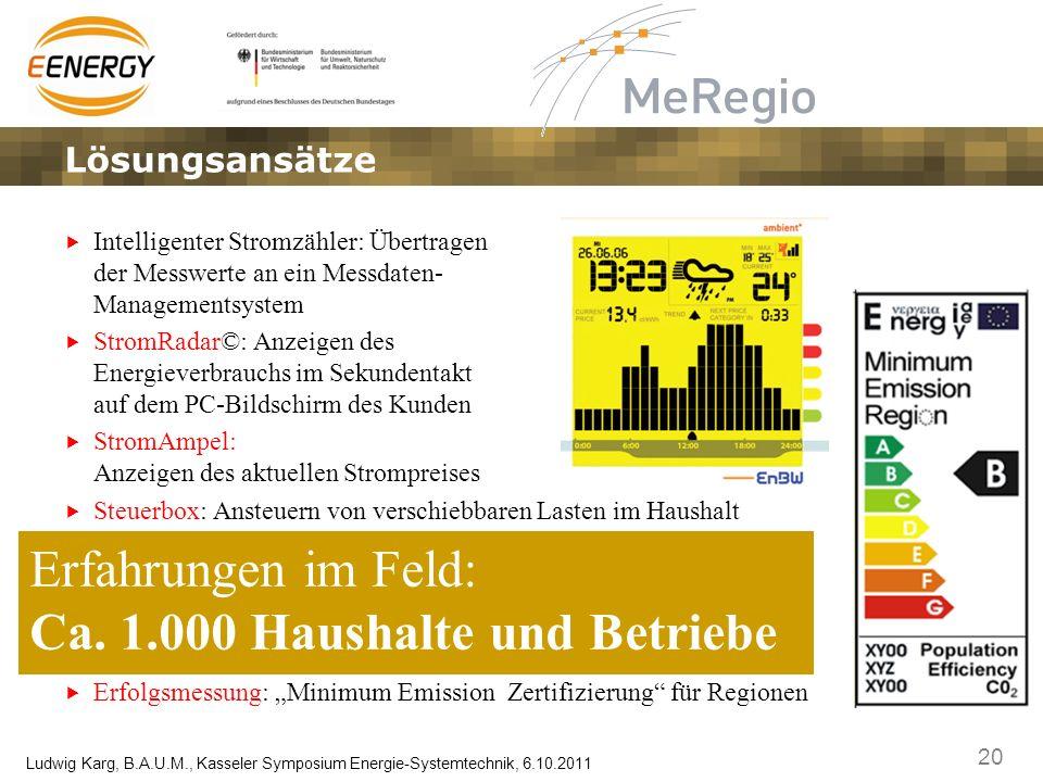 20 Ludwig Karg, B.A.U.M., Kasseler Symposium Energie-Systemtechnik, 6.10.2011 Intelligenter Stromzähler: Übertragen der Messwerte an ein Messdaten- Ma