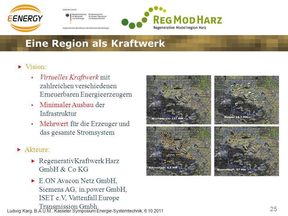 25 Ludwig Karg, B.A.U.M., Kasseler Symposium Energie-Systemtechnik, 6.10.2011 Eine Region als Kraftwerk Vision: Virtuelles Kraftwerk mit zahlreichen v