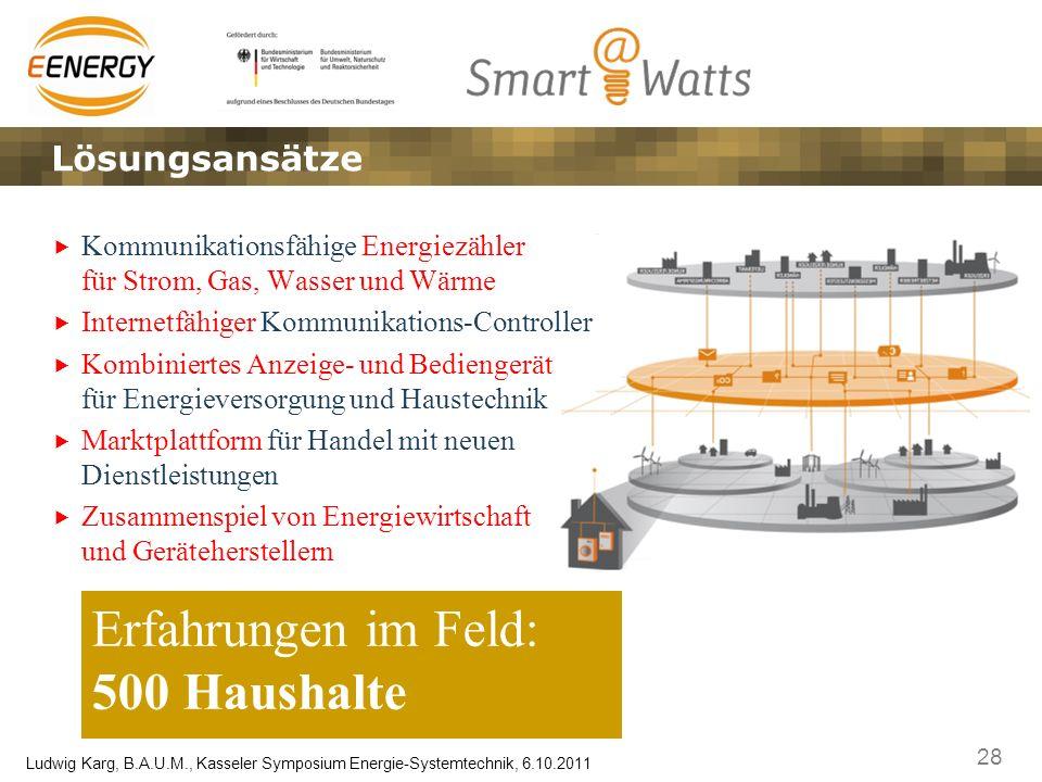28 Ludwig Karg, B.A.U.M., Kasseler Symposium Energie-Systemtechnik, 6.10.2011 Kommunikationsfähige Energiezähler für Strom, Gas, Wasser und Wärme Inte