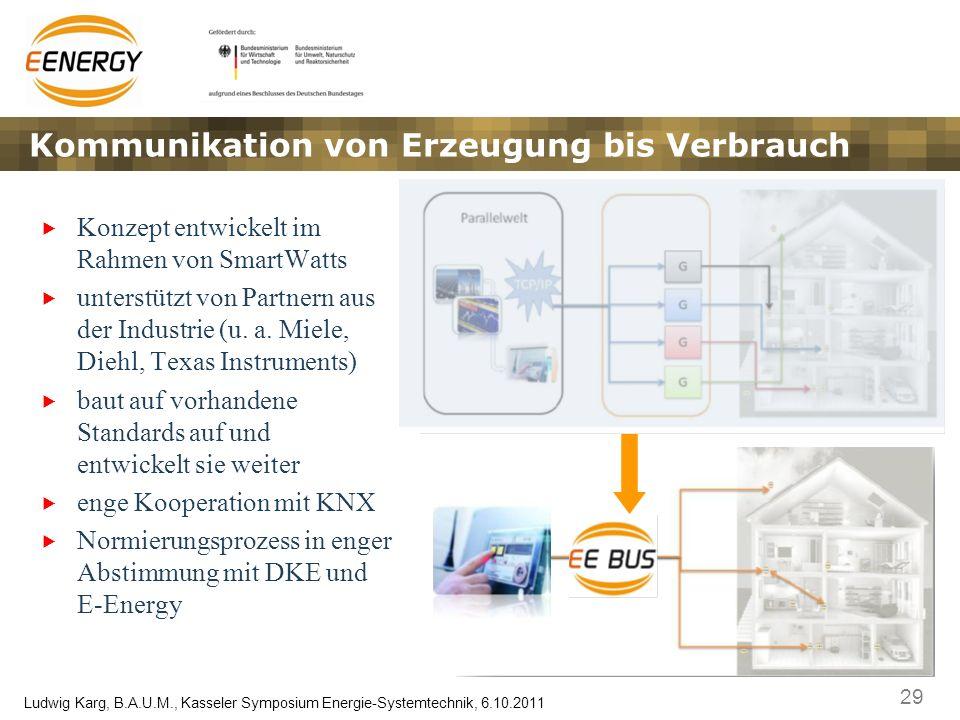 29 Ludwig Karg, B.A.U.M., Kasseler Symposium Energie-Systemtechnik, 6.10.2011 Kommunikation von Erzeugung bis Verbrauch Konzept entwickelt im Rahmen v