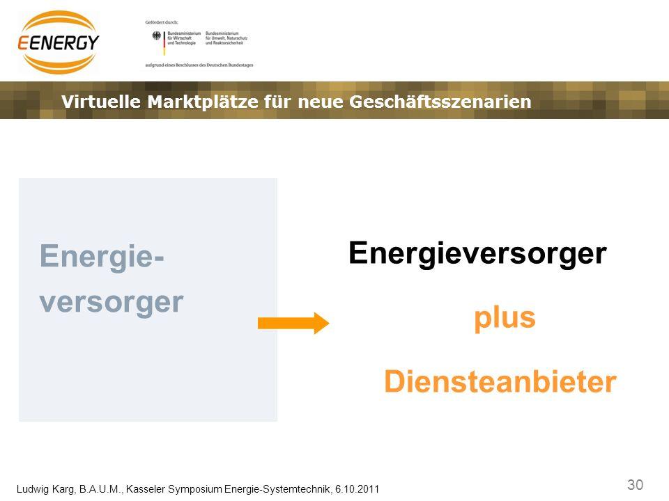30 Ludwig Karg, B.A.U.M., Kasseler Symposium Energie-Systemtechnik, 6.10.2011 Virtuelle Marktplätze für neue Geschäftsszenarien Energie- versorger Ene