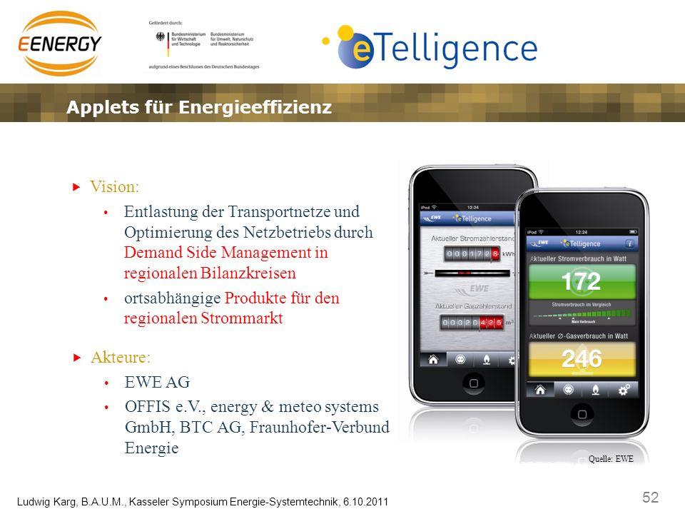 52 Ludwig Karg, B.A.U.M., Kasseler Symposium Energie-Systemtechnik, 6.10.2011 Applets für Energieeffizienz Vision: Entlastung der Transportnetze und O