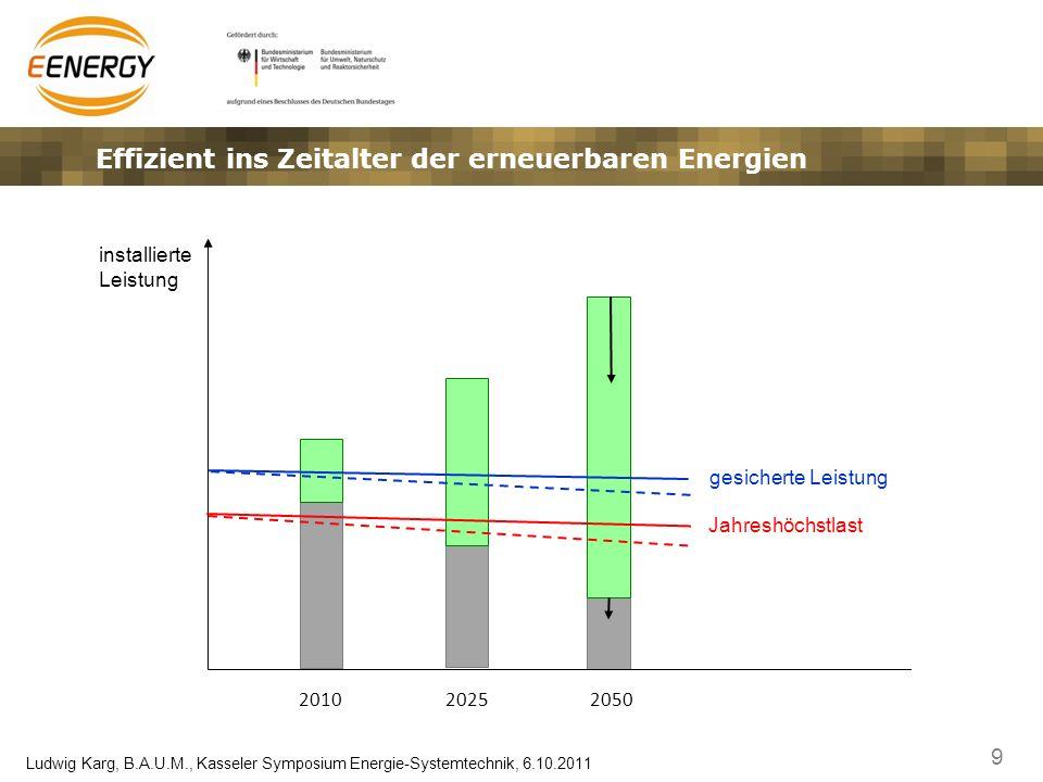 9 Ludwig Karg, B.A.U.M., Kasseler Symposium Energie-Systemtechnik, 6.10.2011 installierte Leistung 201020252050 gesicherte Leistung Jahreshöchstlast E