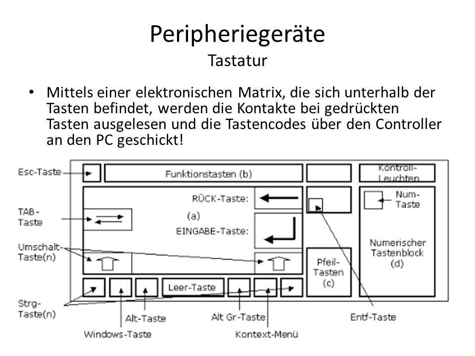 Peripheriegeräte Tastatur Mittels einer elektronischen Matrix, die sich unterhalb der Tasten befindet, werden die Kontakte bei gedrückten Tasten ausge