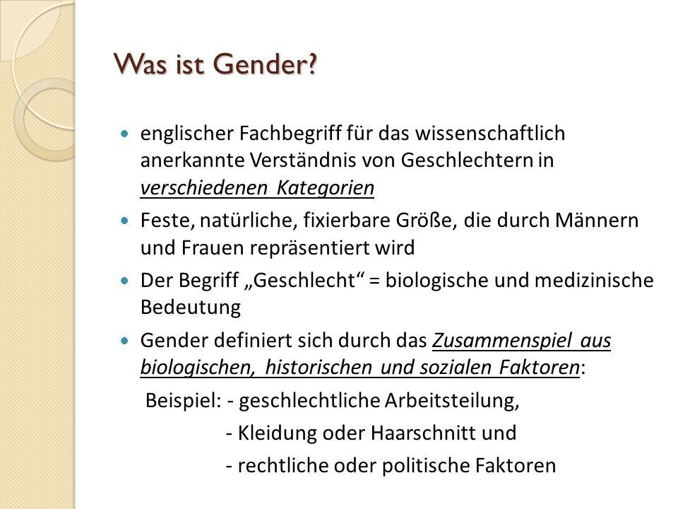 Der Gender-Begriff: unterschiedlichste Lebenslagen Gender-Symbole: