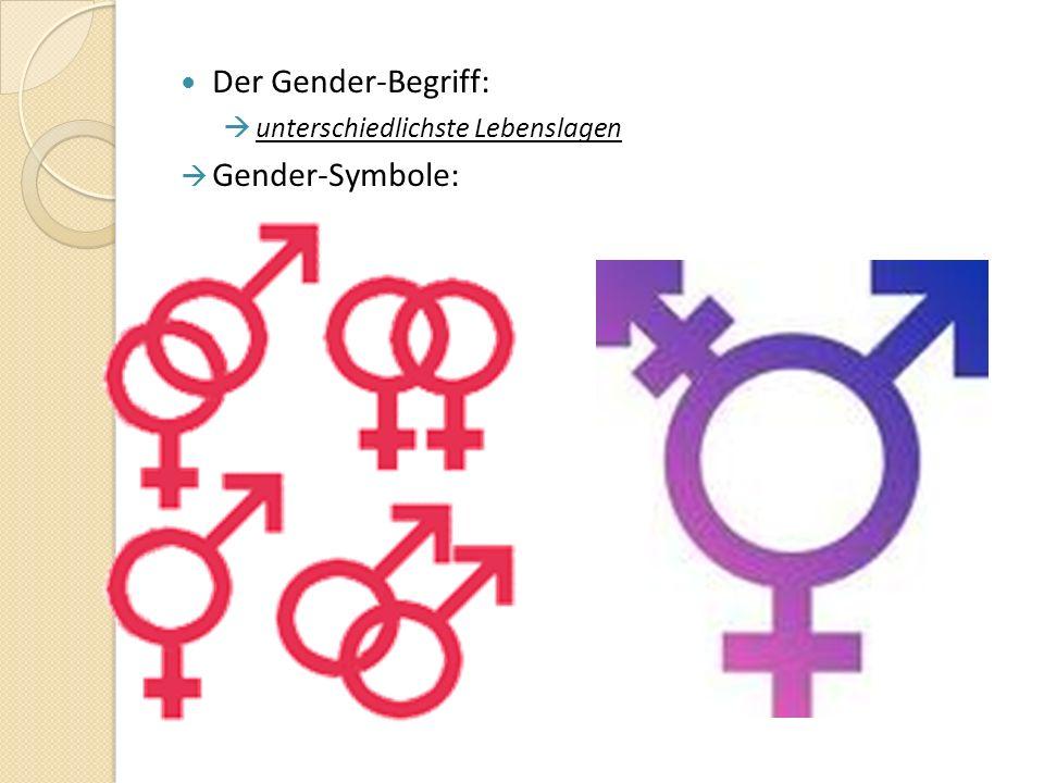 Kategorisierung von Gender Wahrnehmung: historischen, kulturellen und sozialen Mustern Kategorien: unterschiedliche Lebenslagen z.B.