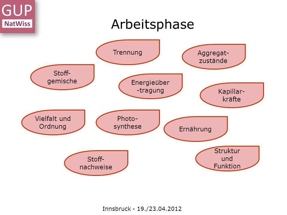 Arbeitsphase Innsbruck - 19./23.04.2012 Stoff- gemische Trennung Kapillar- kräfte Stoff- nachweise Photo- synthese Ernährung Energieüber -tragung Stru