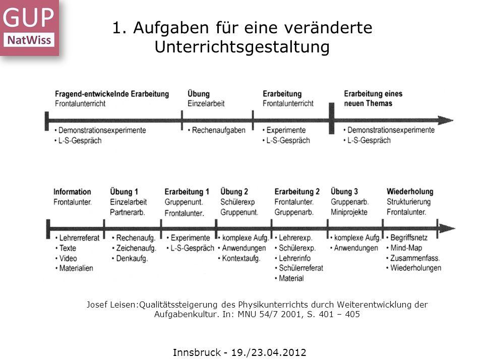 1. Aufgaben für eine veränderte Unterrichtsgestaltung Innsbruck - 19./23.04.2012 Josef Leisen:Qualitätssteigerung des Physikunterrichts durch Weiteren