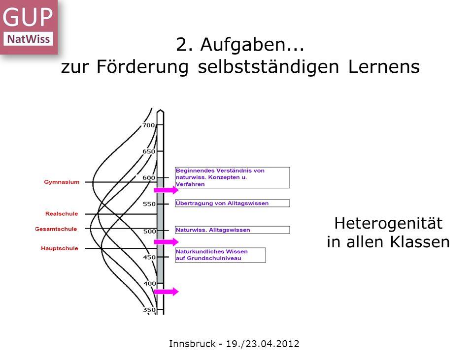 2. Aufgaben... zur Förderung selbstständigen Lernens Innsbruck - 19./23.04.2012 Heterogenität in allen Klassen