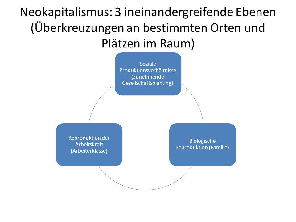 Neokapitalismus: 3 ineinandergreifende Ebenen (Überkreuzungen an bestimmten Orten und Plätzen im Raum) Soziale Produktionsverhältnisse (zunehmende Ges