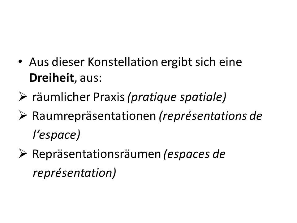 Aus dieser Konstellation ergibt sich eine Dreiheit, aus: räumlicher Praxis (pratique spatiale) Raumrepräsentationen (représentations de lespace) Reprä