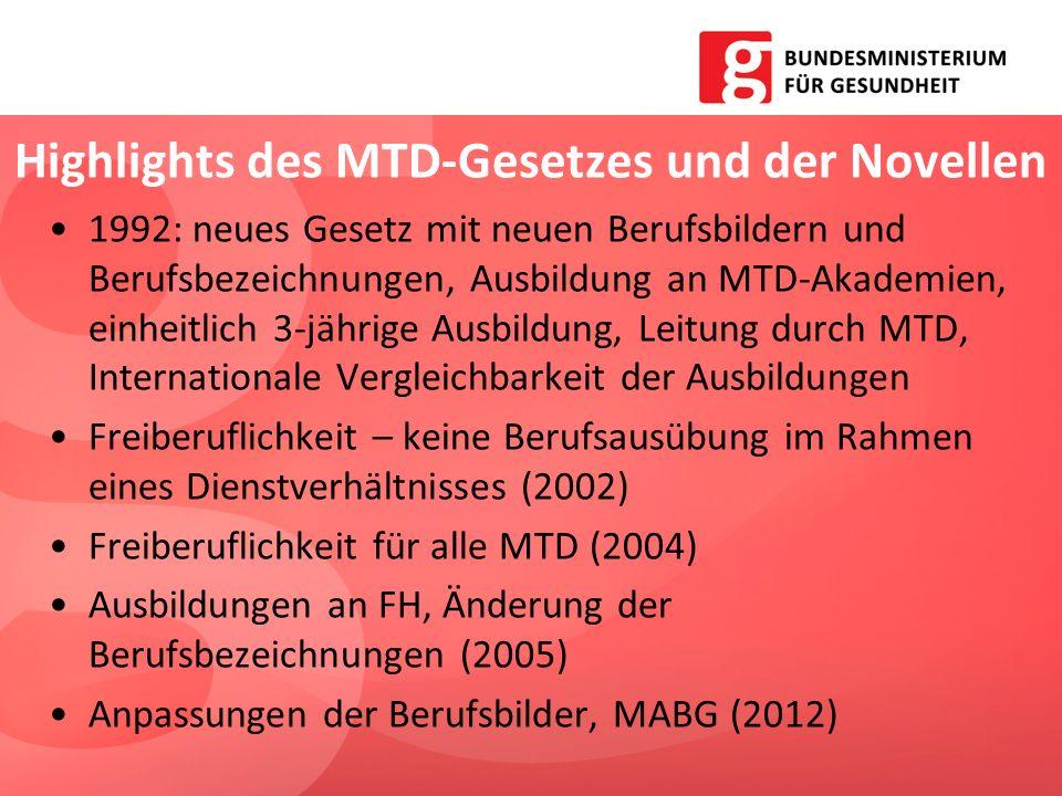 1992: neues Gesetz mit neuen Berufsbildern und Berufsbezeichnungen, Ausbildung an MTD-Akademien, einheitlich 3-jährige Ausbildung, Leitung durch MTD,