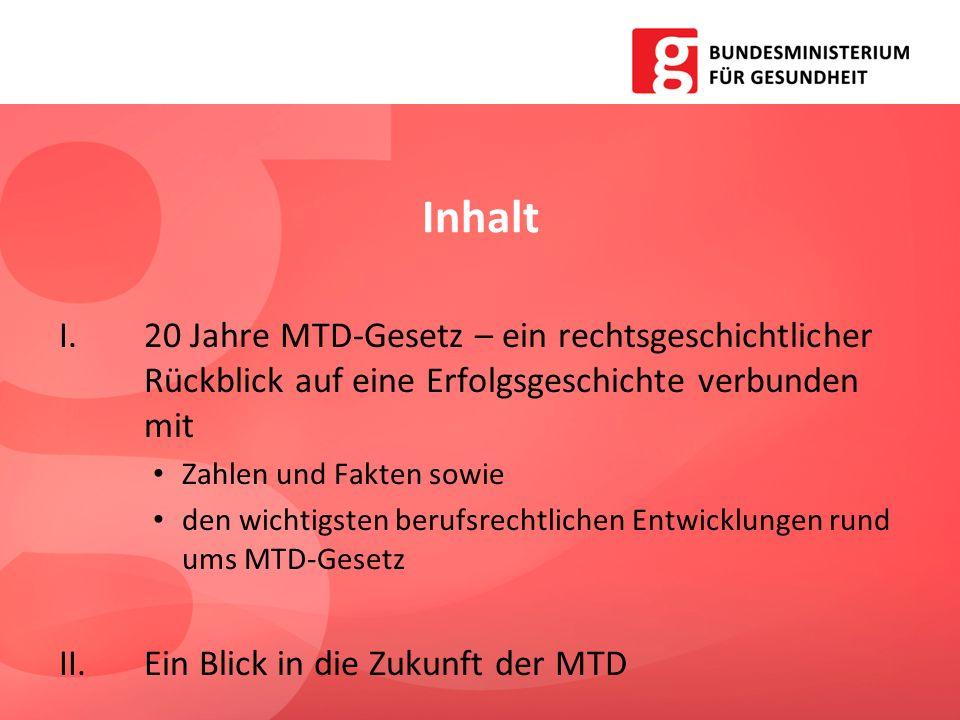 Medizinische Assistenzberufe-Gesetz (MABG): –in Kraft mit 26.9.2012/1.1.2013 –u.a.