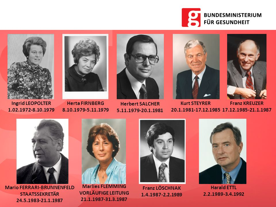 Ingrid LEOPOLTER 1.02.1972-8.10.1979 Herta FIRNBERG 8.10.1979-5.11.1979 Herbert SALCHER 5.11.1979-20.1.1981 Kurt STEYRER 20.1.1981-17.12.1985 Franz KR