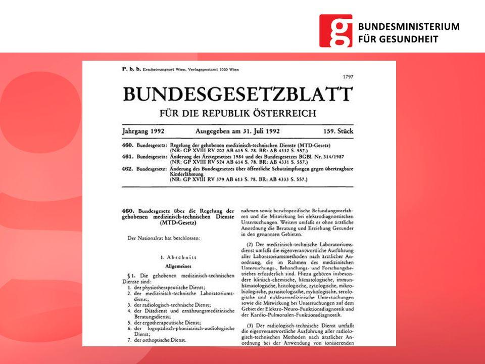 WQS – Wer sind die wichtigsten Player im Zusammenhang mit der Entstehung / Weiterentwicklung des MTD-Gesetzes.