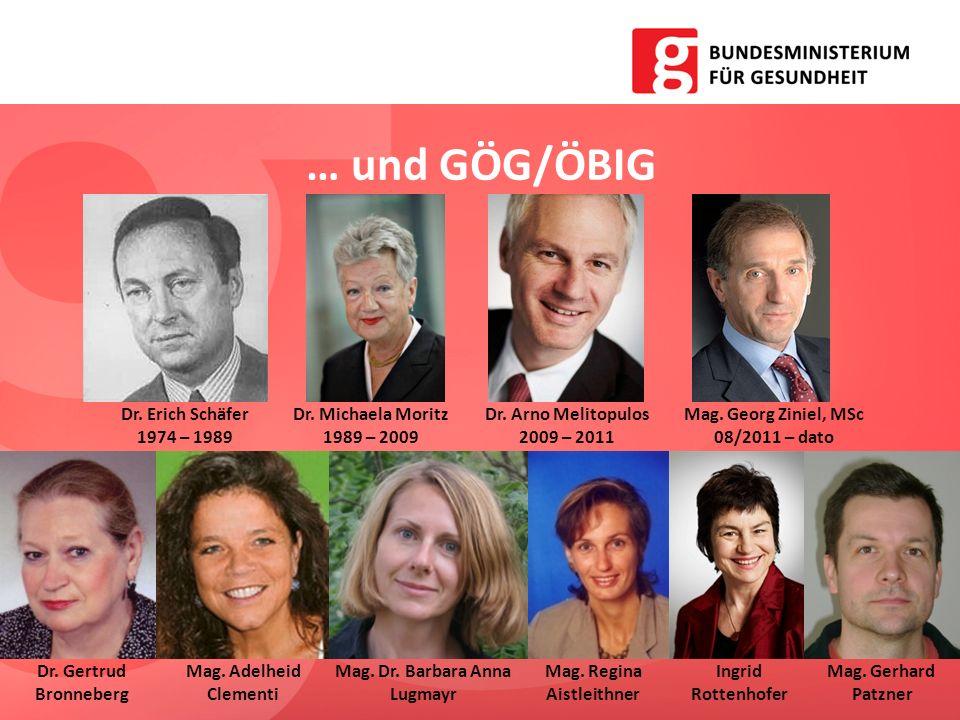 … und GÖG/ÖBIG Dr. Erich Schäfer 1974 – 1989 Dr. Michaela Moritz 1989 – 2009 Dr. Arno Melitopulos 2009 – 2011 Mag. Georg Ziniel, MSc 08/2011 – dato Ma