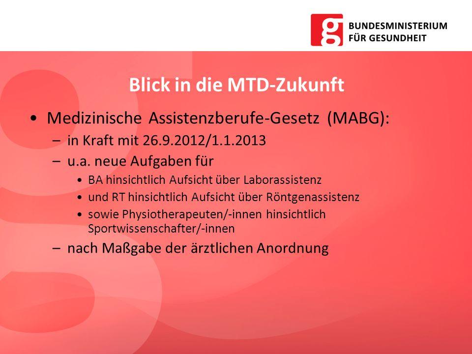 Medizinische Assistenzberufe-Gesetz (MABG): –in Kraft mit 26.9.2012/1.1.2013 –u.a. neue Aufgaben für BA hinsichtlich Aufsicht über Laborassistenz und