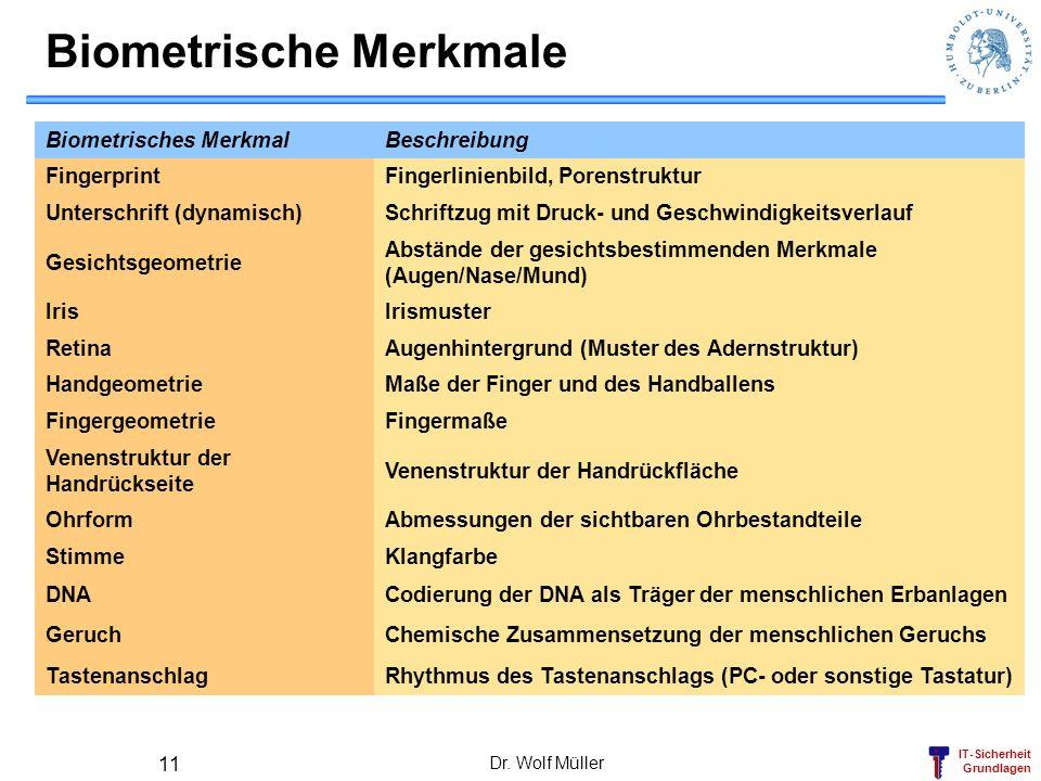 IT-Sicherheit Grundlagen Dr. Wolf Müller 11 Biometrische Merkmale Biometrisches MerkmalBeschreibung FingerprintFingerlinienbild, Porenstruktur Untersc