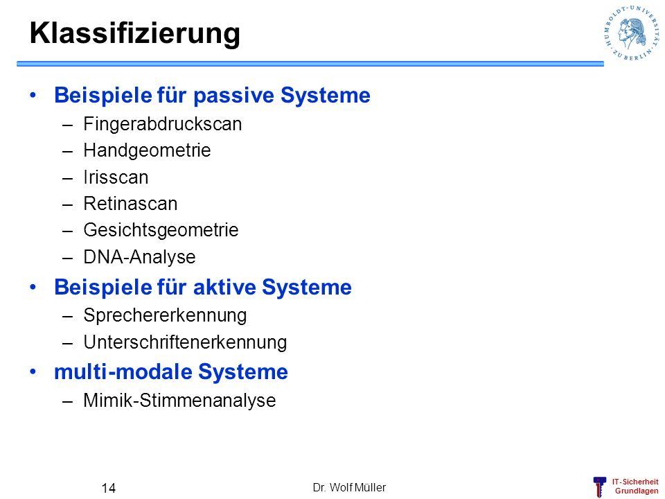IT-Sicherheit Grundlagen Dr. Wolf Müller 14 Klassifizierung Beispiele für passive Systeme –Fingerabdruckscan –Handgeometrie –Irisscan –Retinascan –Ges