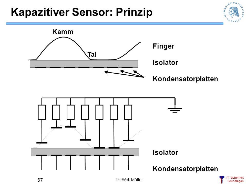 IT-Sicherheit Grundlagen Kapazitiver Sensor: Prinzip Dr. Wolf Müller 37 Finger Tal Kamm Isolator Kondensatorplatten Isolator Kondensatorplatten